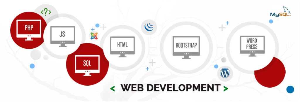 Web Development Training » Click for Live Chat